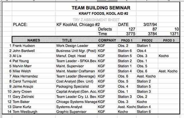 kF Kaid Chicago #2 7Mar94 Pic