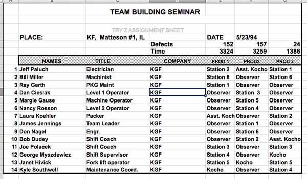 KF Matteson #1 23May94 Pic