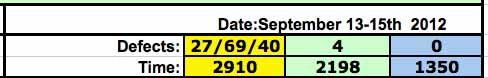 BALL 24 Sep15 DATA 2012