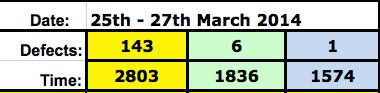 Ballance-28-Results